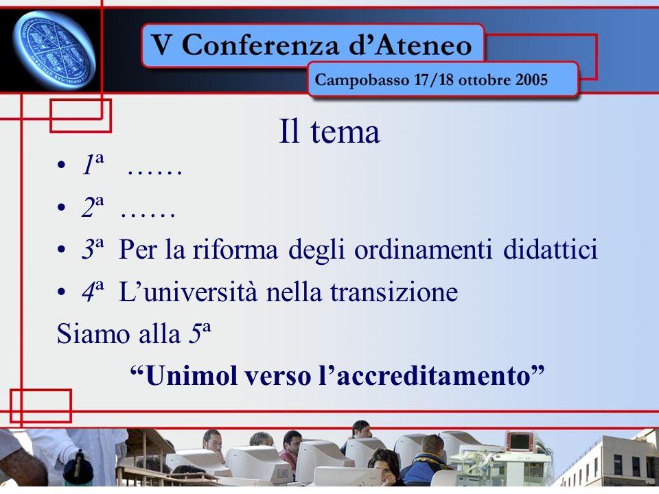 Il tema 1ª …… 2ª …… 3ª Per la riforma degli ordinamenti didattici 4ª Luniversità nella transizione Siamo alla 5ª Unimol verso laccreditamento