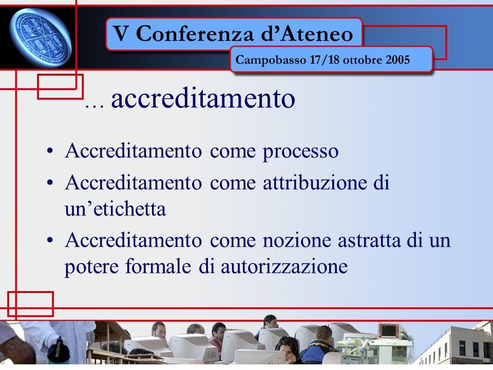 Accreditamento come processo Accreditamento come attribuzione di unetichetta Accreditamento come nozione astratta di un potere formale di autorizzazione … accreditamento
