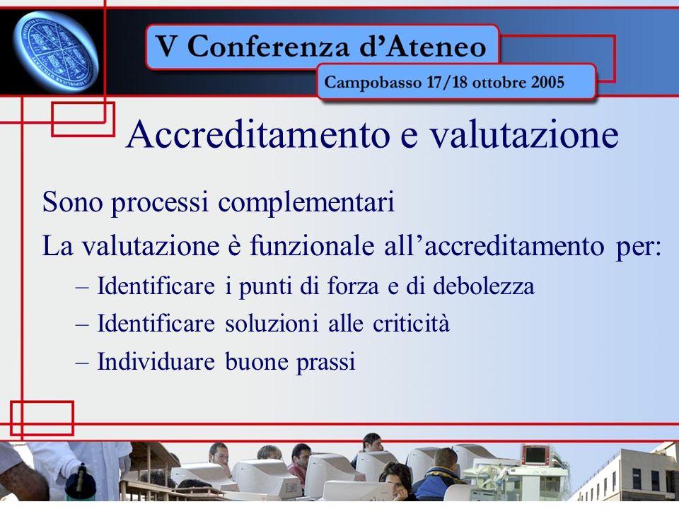 Accreditamento e valutazione Sono processi complementari La valutazione è funzionale allaccreditamento per: –Identificare i punti di forza e di debolezza –Identificare soluzioni alle criticità –Individuare buone prassi