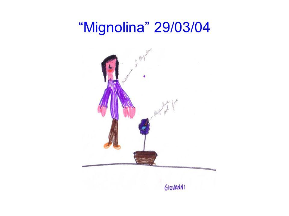 Mignolina 29/03/04