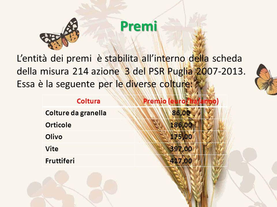Lentità dei premi è stabilita allinterno della scheda della misura 214 azione 3 del PSR Puglia 2007-2013.