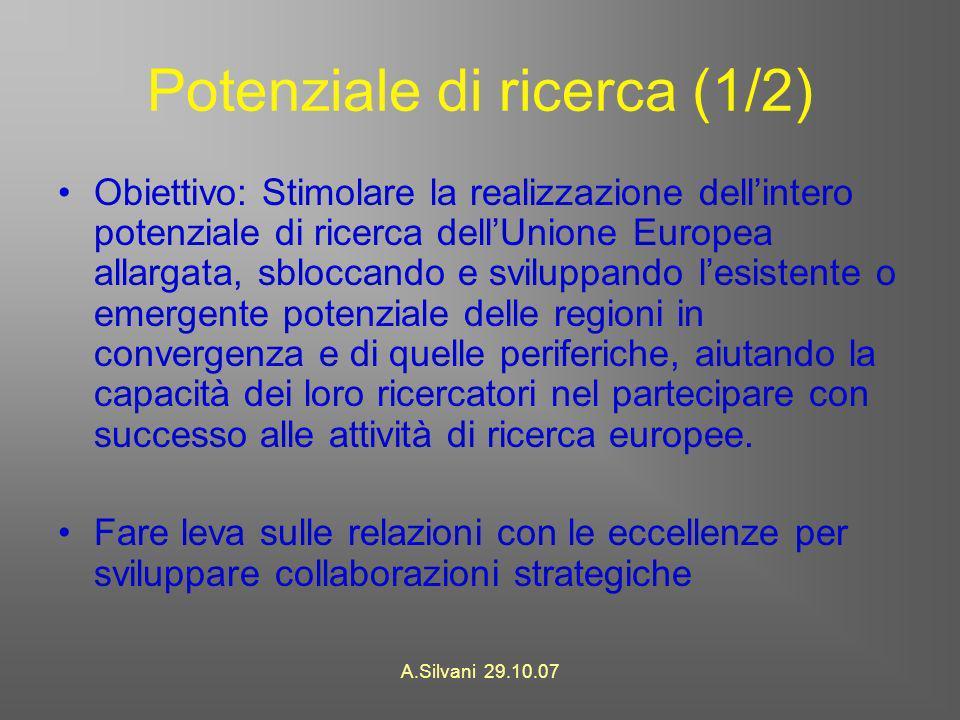 A.Silvani 29.10.07 Potenziale di ricerca (1/2) Obiettivo: Stimolare la realizzazione dellintero potenziale di ricerca dellUnione Europea allargata, sbloccando e sviluppando lesistente o emergente potenziale delle regioni in convergenza e di quelle periferiche, aiutando la capacità dei loro ricercatori nel partecipare con successo alle attività di ricerca europee.