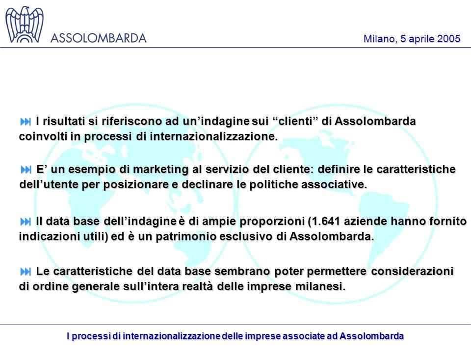 I processi di internazionalizzazione delle imprese associate ad Assolombarda Milano, 5 aprile 2005 I risultati si riferiscono ad unindagine sui clienti di Assolombarda I risultati si riferiscono ad unindagine sui clienti di Assolombarda coinvolti in processi di internazionalizzazione.
