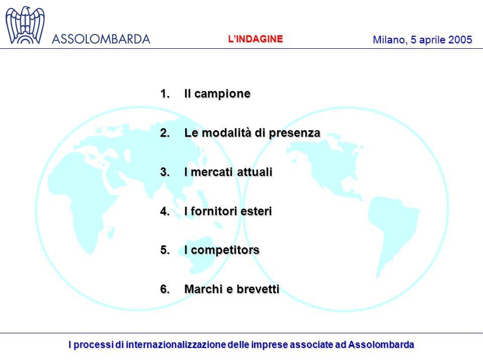 I processi di internazionalizzazione delle imprese associate ad Assolombarda Milano, 5 aprile 2005 LINDAGINE 1.Il campione 2.Le modalità di presenza 3.I mercati attuali 4.I fornitori esteri 5.I competitors 6.Marchi e brevetti
