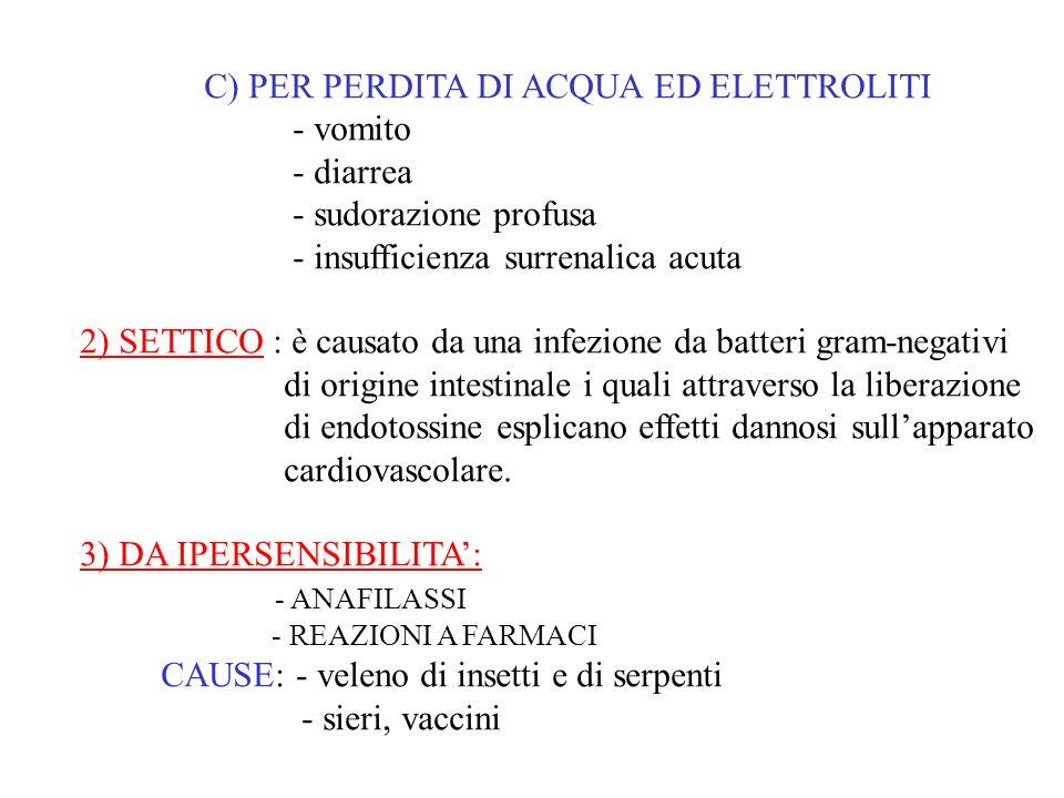 C) PER PERDITA DI ACQUA ED ELETTROLITI - vomito - diarrea - sudorazione profusa - insufficienza surrenalica acuta 2) SETTICO : è causato da una infezi