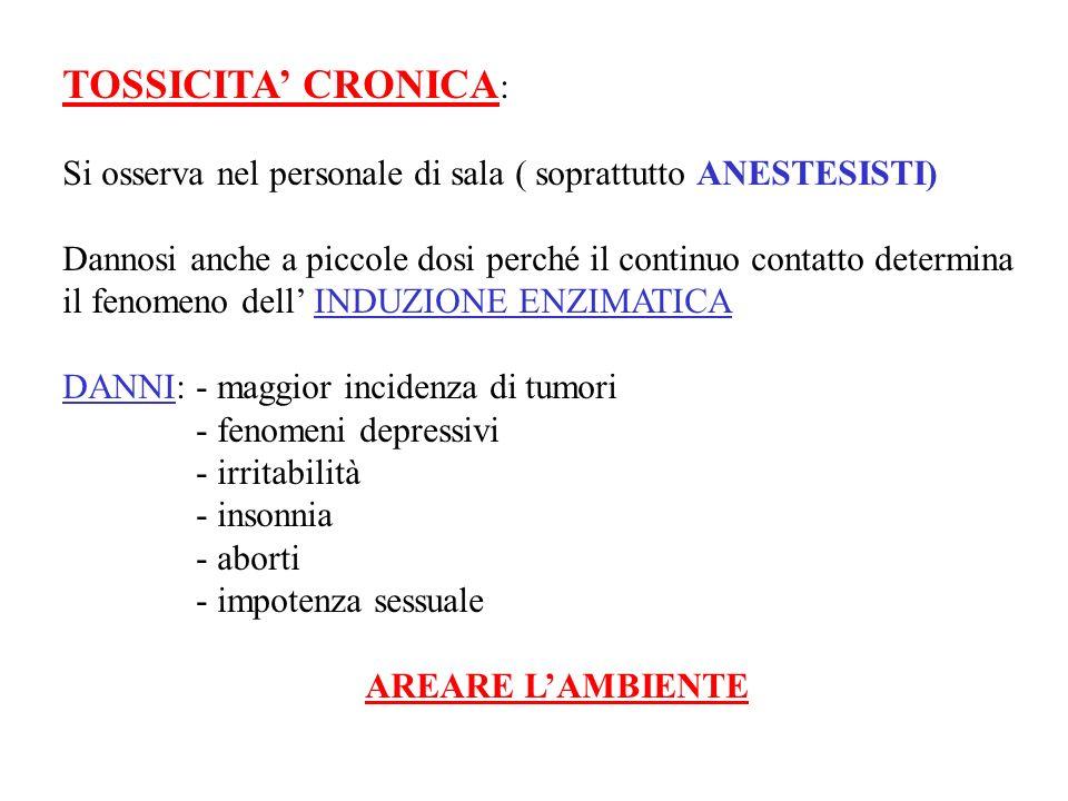 TOSSICITA CRONICA : Si osserva nel personale di sala ( soprattutto ANESTESISTI) Dannosi anche a piccole dosi perché il continuo contatto determina il