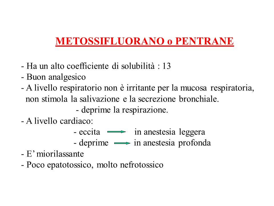 METOSSIFLUORANO o PENTRANE - Ha un alto coefficiente di solubilità : 13 - Buon analgesico - A livello respiratorio non è irritante per la mucosa respi