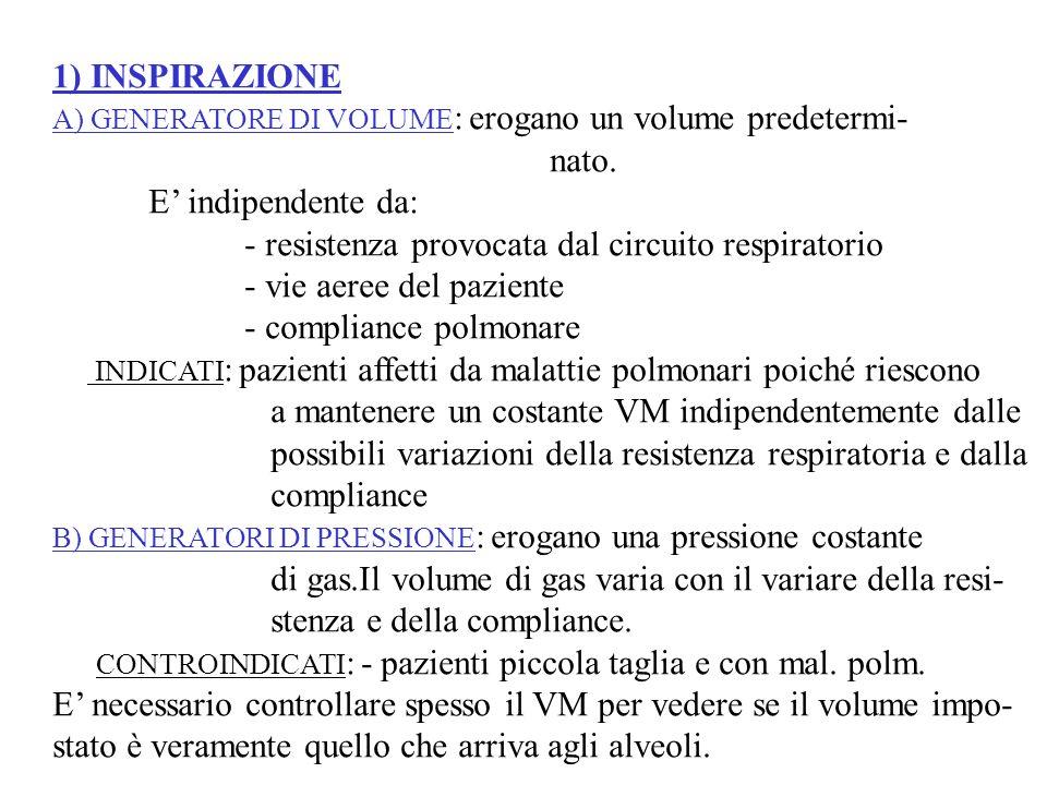 1) INSPIRAZIONE A) GENERATORE DI VOLUME : erogano un volume predetermi- nato. E indipendente da: - resistenza provocata dal circuito respiratorio - vi