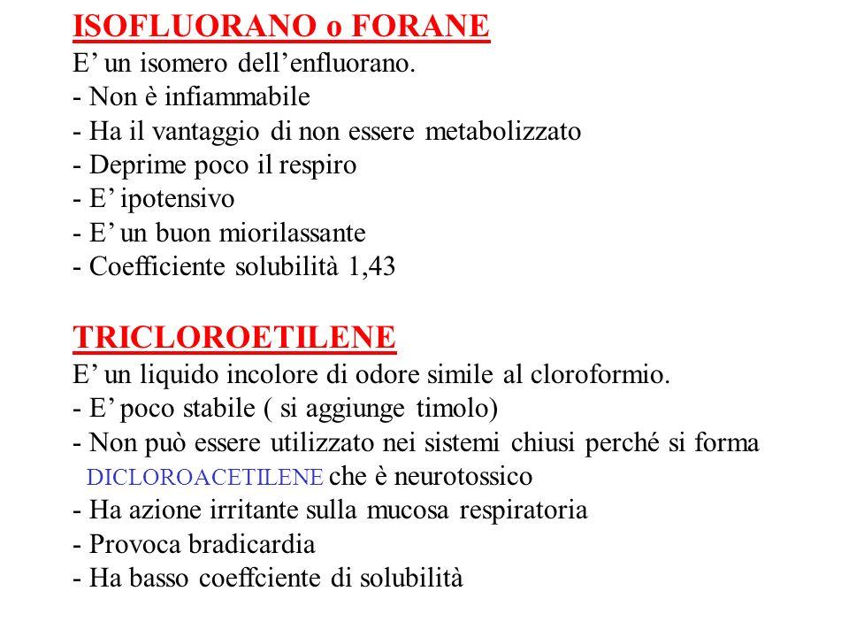 ISOFLUORANO o FORANE E un isomero dellenfluorano. - Non è infiammabile - Ha il vantaggio di non essere metabolizzato - Deprime poco il respiro - E ipo