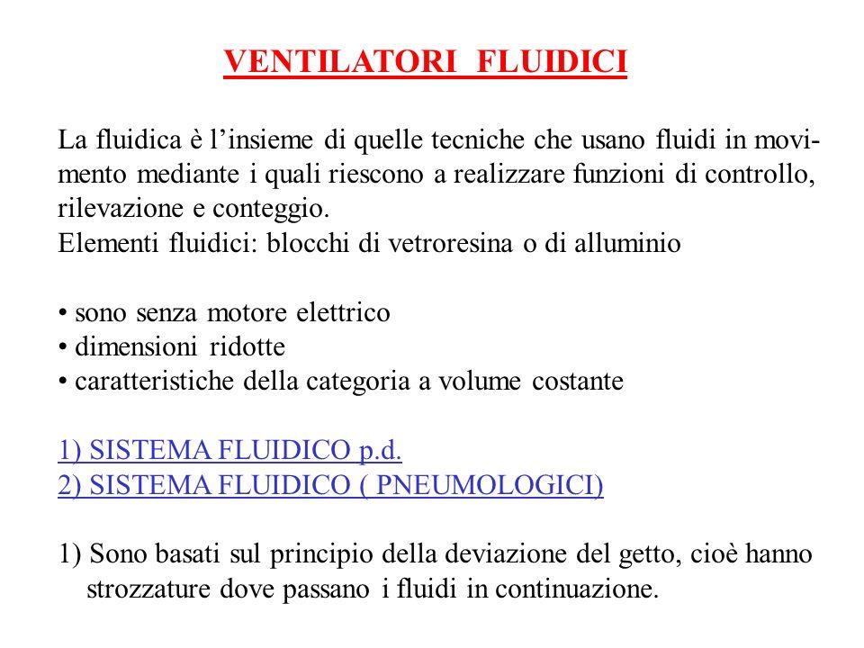 VENTILATORI FLUIDICI La fluidica è linsieme di quelle tecniche che usano fluidi in movi- mento mediante i quali riescono a realizzare funzioni di cont