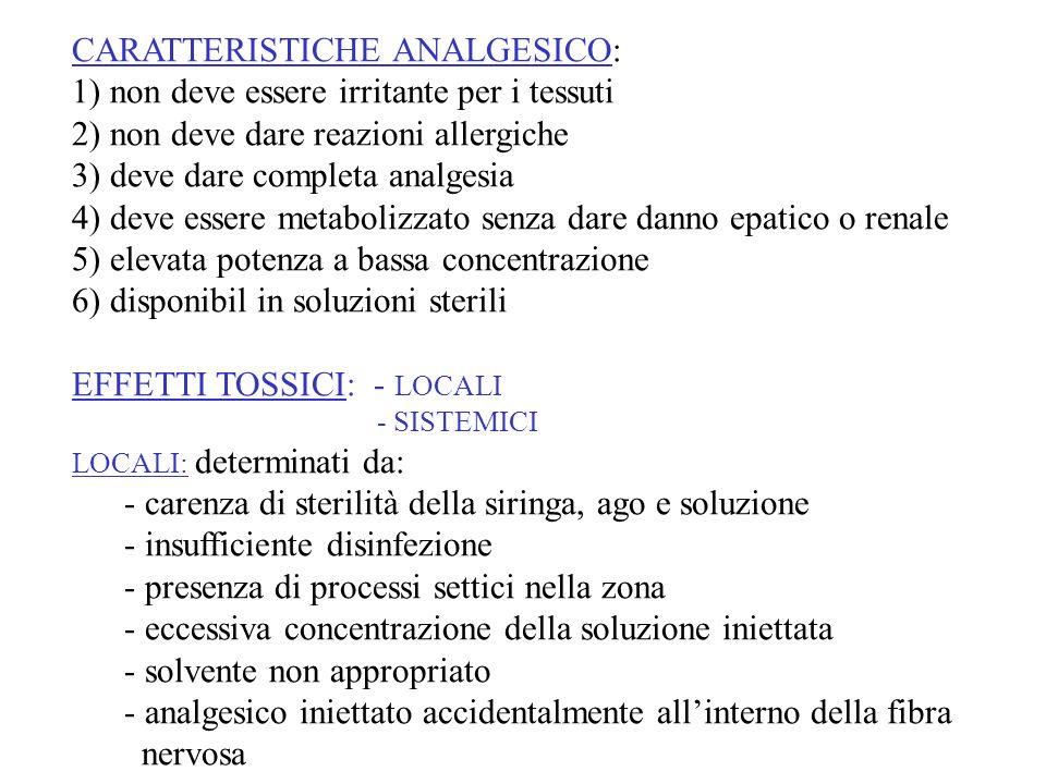 CARATTERISTICHE ANALGESICO: 1) non deve essere irritante per i tessuti 2) non deve dare reazioni allergiche 3) deve dare completa analgesia 4) deve es