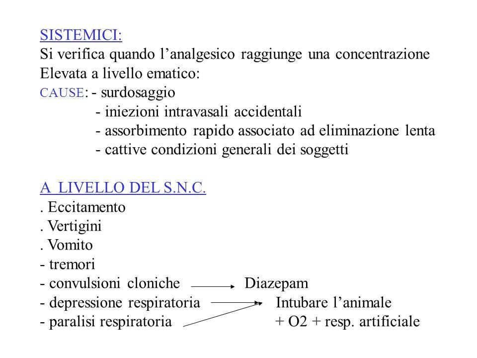 SISTEMICI: Si verifica quando lanalgesico raggiunge una concentrazione Elevata a livello ematico: CAUSE : - surdosaggio - iniezioni intravasali accide