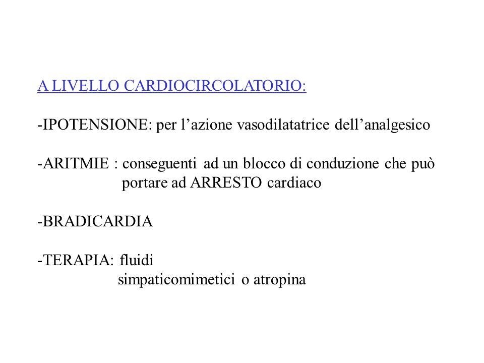 A LIVELLO CARDIOCIRCOLATORIO: -IPOTENSIONE: per lazione vasodilatatrice dellanalgesico -ARITMIE : conseguenti ad un blocco di conduzione che può porta