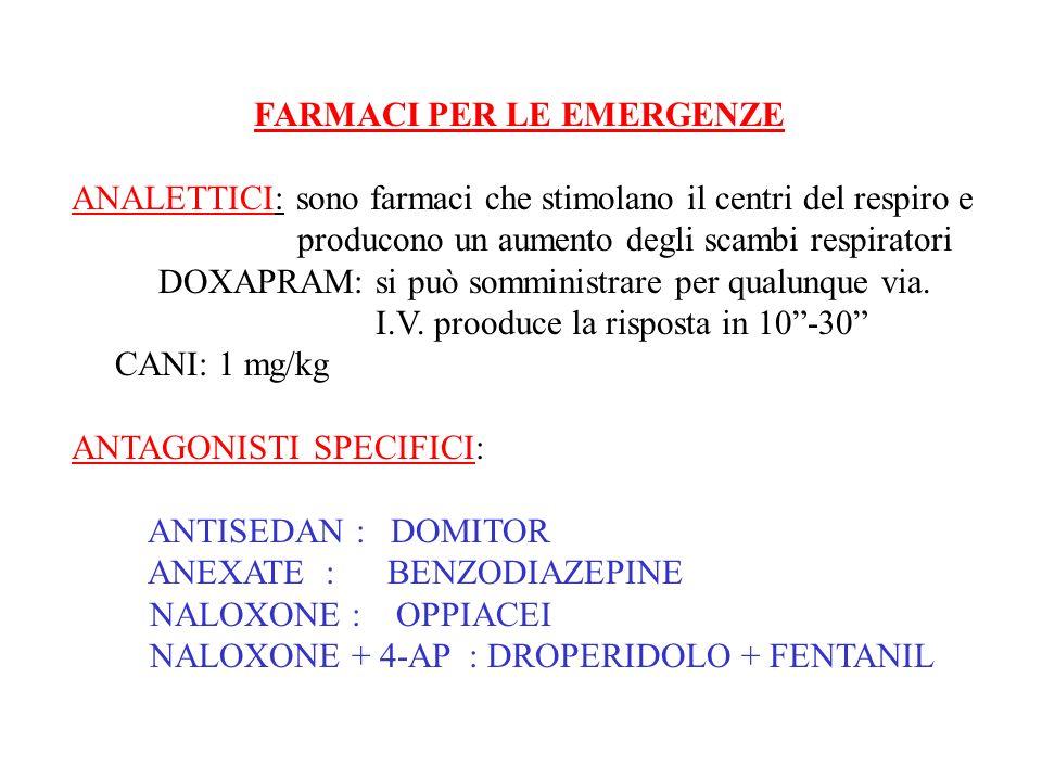 FARMACI PER LE EMERGENZE ANALETTICI: sono farmaci che stimolano il centri del respiro e producono un aumento degli scambi respiratori DOXAPRAM: si può