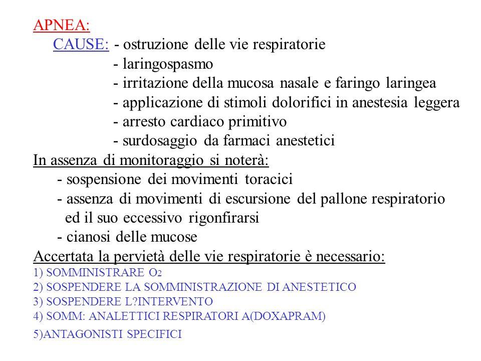 APNEA: CAUSE: - ostruzione delle vie respiratorie - laringospasmo - irritazione della mucosa nasale e faringo laringea - applicazione di stimoli dolor