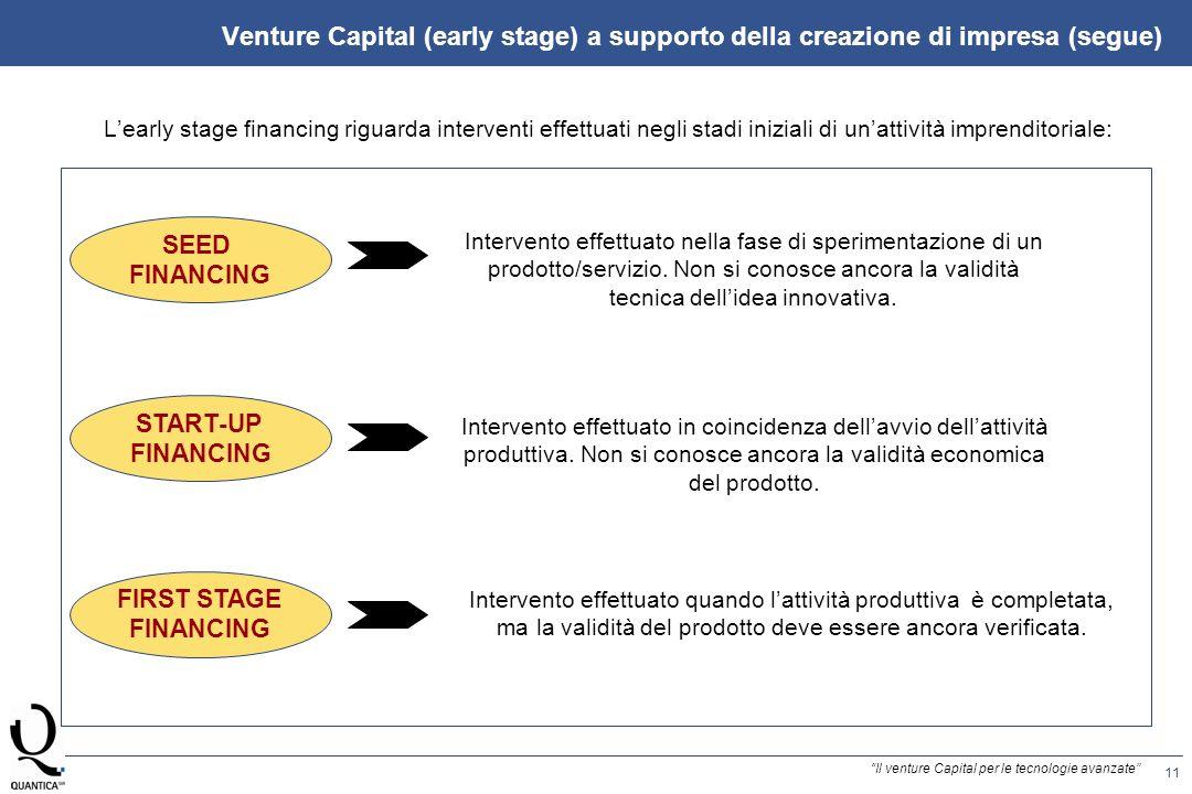11 Il venture Capital per le tecnologie avanzate Venture Capital (early stage) a supporto della creazione di impresa (segue) Intervento effettuato nella fase di sperimentazione di un prodotto/servizio.