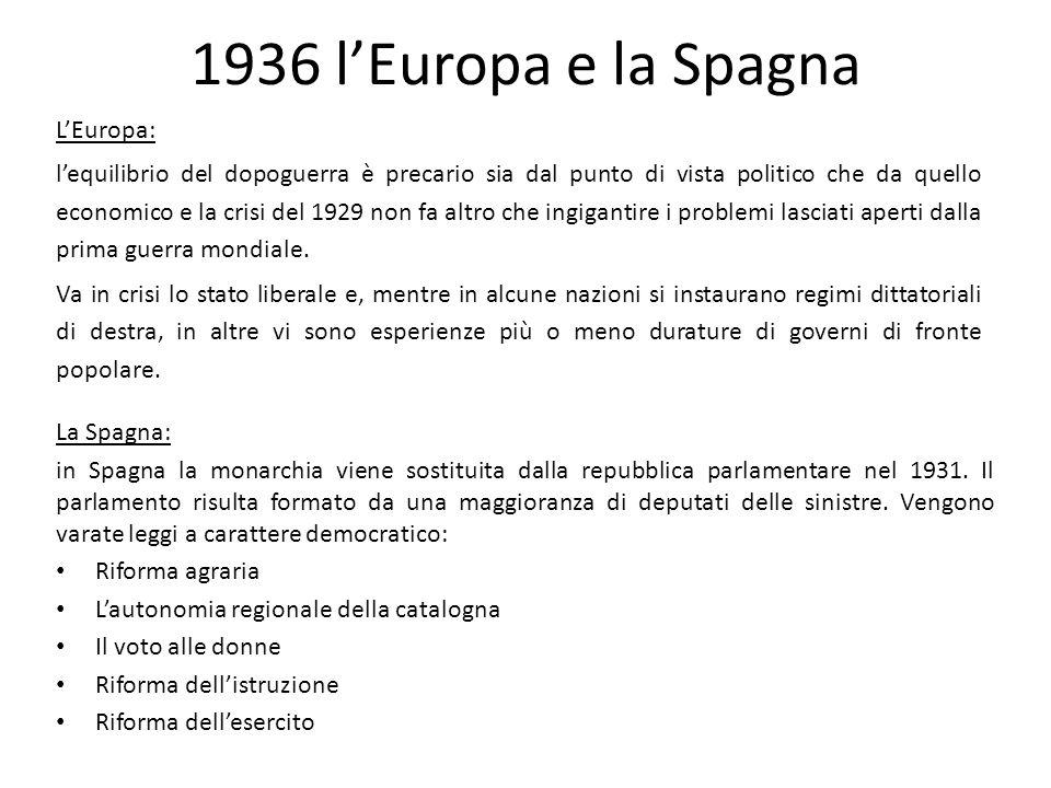 1936 lEuropa e la Spagna LEuropa: lequilibrio del dopoguerra è precario sia dal punto di vista politico che da quello economico e la crisi del 1929 no