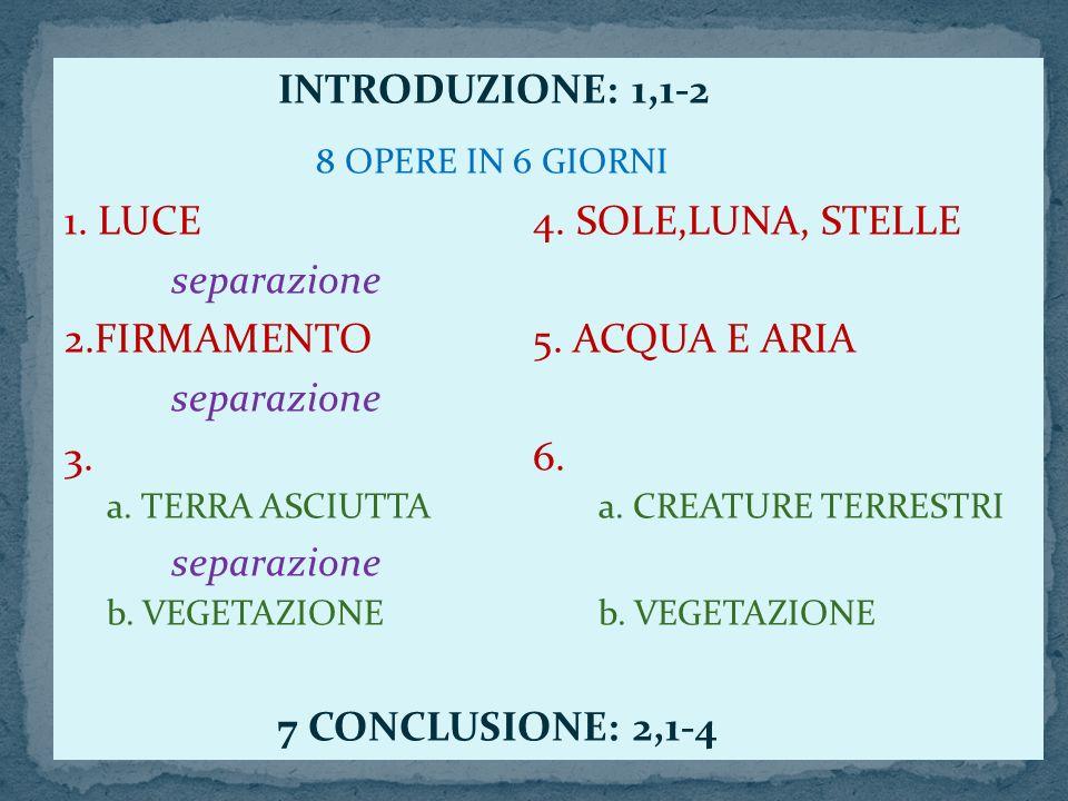 6 Dio DISSE : Sia il firmamento in mezzo alle acque per separare le acque dalle acque.