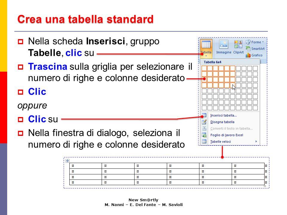 Crea una tabella standard New Sm@rtly M. Nanni – E. Del Fante – M. Savioli Nella scheda Inserisci, gruppo Tabelle, clic su Trascina sulla griglia per