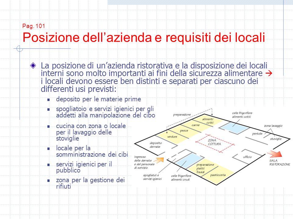 Pag. 101 Posizione dellazienda e requisiti dei locali cucina con zona o locale per il lavaggio delle stoviglie locale per la somministrazione dei cibi