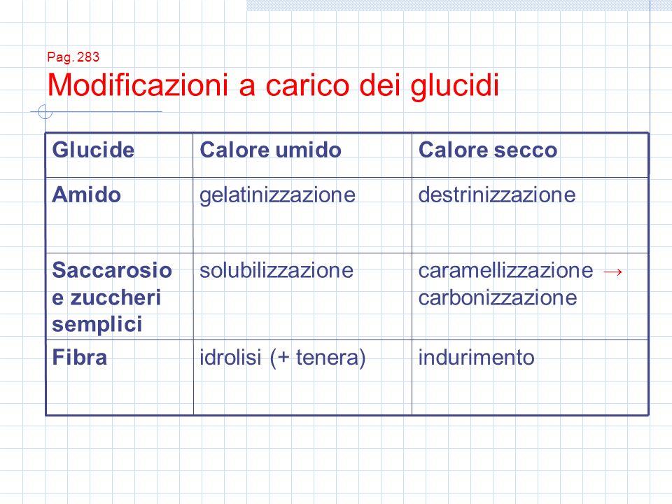 Pag. 283 Modificazioni a carico dei glucidi indurimentoidrolisi (+ tenera)Fibra caramellizzazione carbonizzazione solubilizzazioneSaccarosio e zuccher