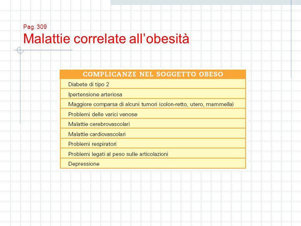 Pag. 309 Malattie correlate allobesità