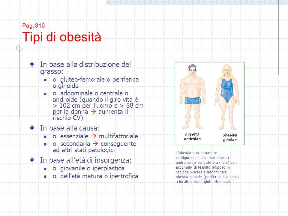 Pag. 310 Tipi di obesità In base alla distribuzione del grasso: o. gluteo-femorale o periferica o ginoide o. addominale o centrale o androide (quando