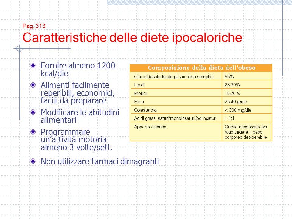 Pag. 313 Caratteristiche delle diete ipocaloriche Fornire almeno 1200 kcal/die Alimenti facilmente reperibili, economici, facili da preparare Modifica