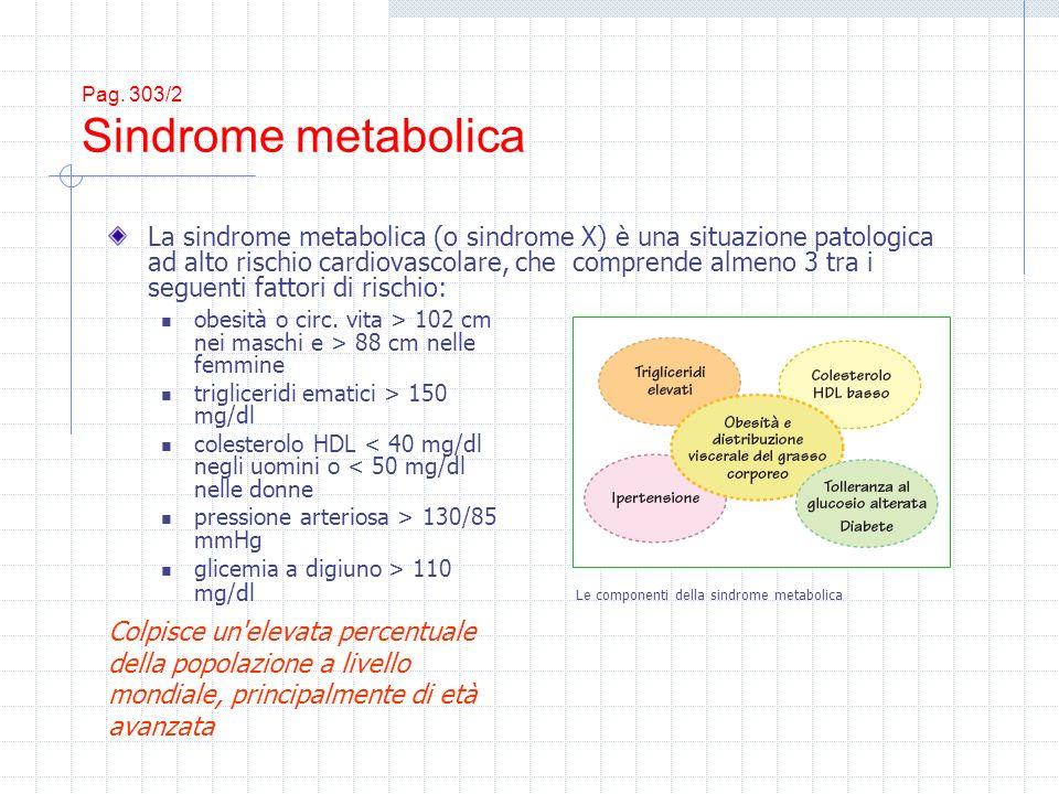 Pag. 303/2 Sindrome metabolica obesità o circ. vita > 102 cm nei maschi e > 88 cm nelle femmine trigliceridi ematici > 150 mg/dl colesterolo HDL < 40
