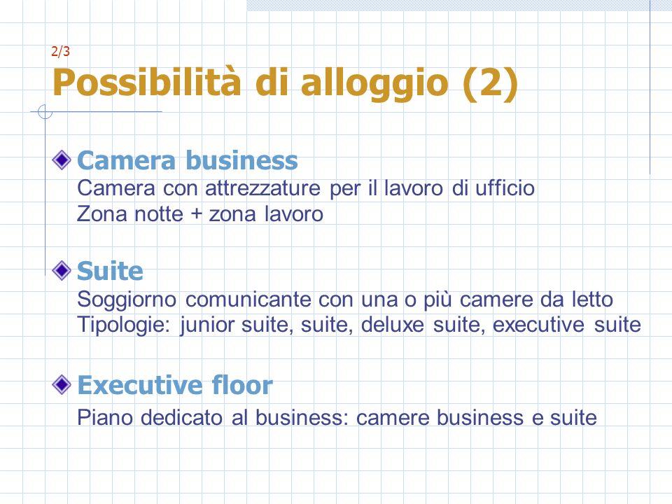 2/3 Possibilità di alloggio (2) Camera business Camera con attrezzature per il lavoro di ufficio Zona notte + zona lavoro Suite Soggiorno comunicante
