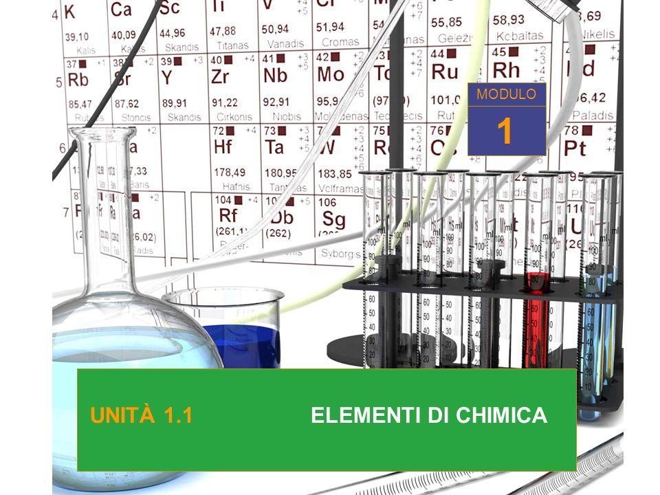 UNITÀ 1.1 ELEMENTI DI CHIMICA MODULO 1