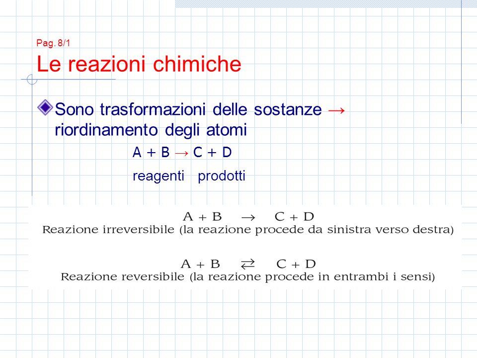 Pag. 8/1 Le reazioni chimiche Sono trasformazioni delle sostanze riordinamento degli atomi A + B C + D reagenti prodotti
