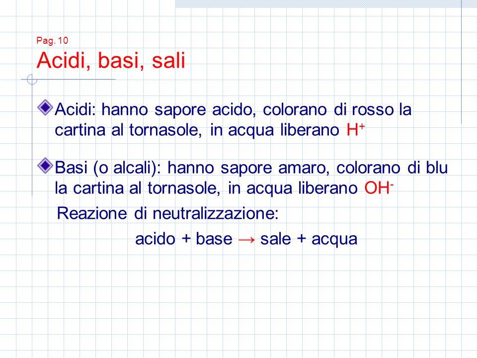 Pag. 10 Acidi, basi, sali Acidi: hanno sapore acido, colorano di rosso la cartina al tornasole, in acqua liberano H + Basi (o alcali): hanno sapore am