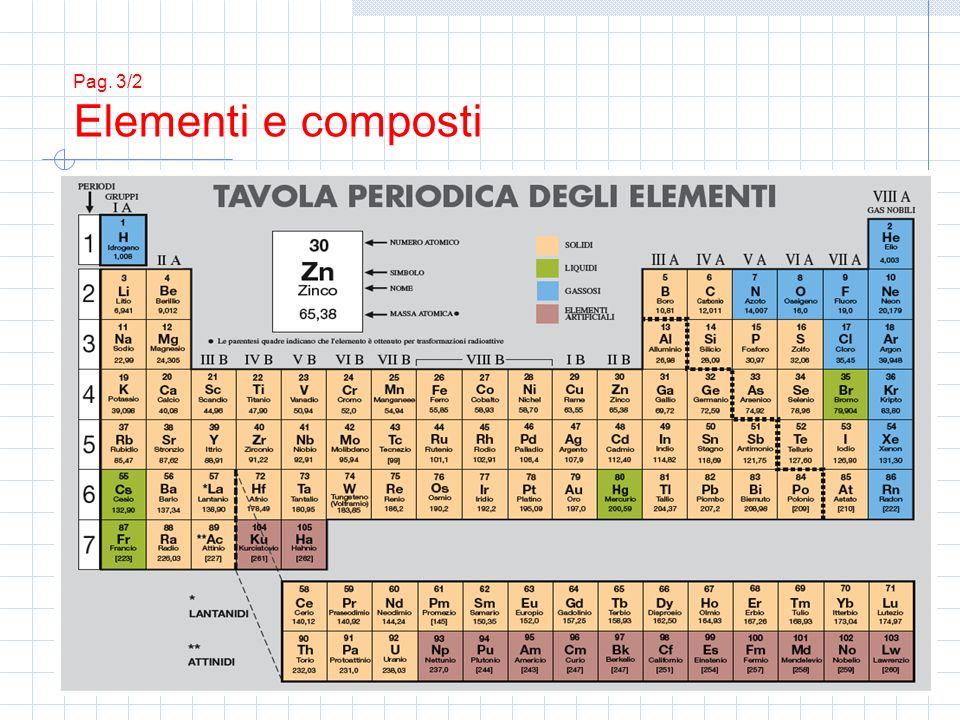 Pag. 3/2 Elementi e composti