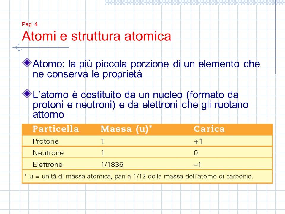 Pag. 4 Atomi e struttura atomica Atomo: la più piccola porzione di un elemento che ne conserva le proprietà Latomo è costituito da un nucleo (formato