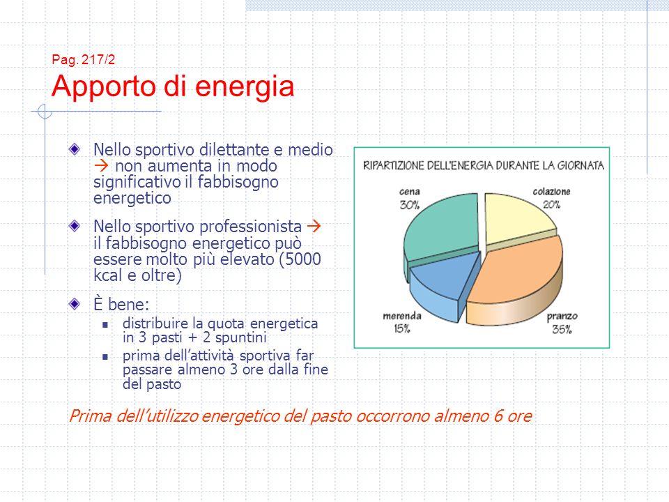 Pag. 217/2 Apporto di energia Nello sportivo dilettante e medio non aumenta in modo significativo il fabbisogno energetico Nello sportivo professionis