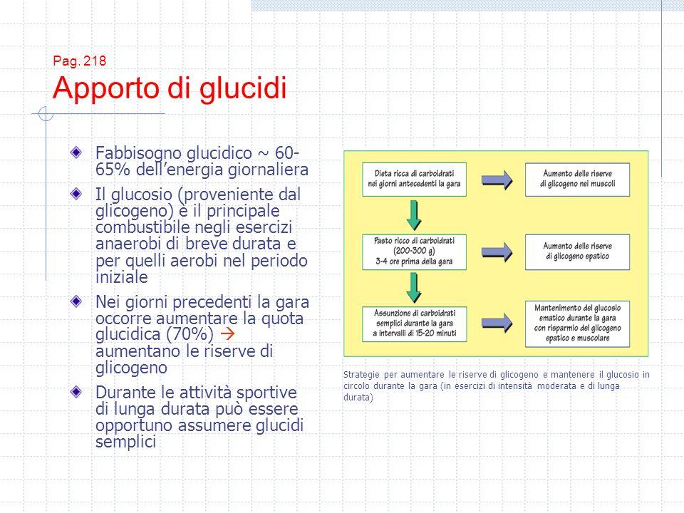 Pag. 218 Apporto di glucidi Fabbisogno glucidico ~ 60- 65% dellenergia giornaliera Il glucosio (proveniente dal glicogeno) è il principale combustibil