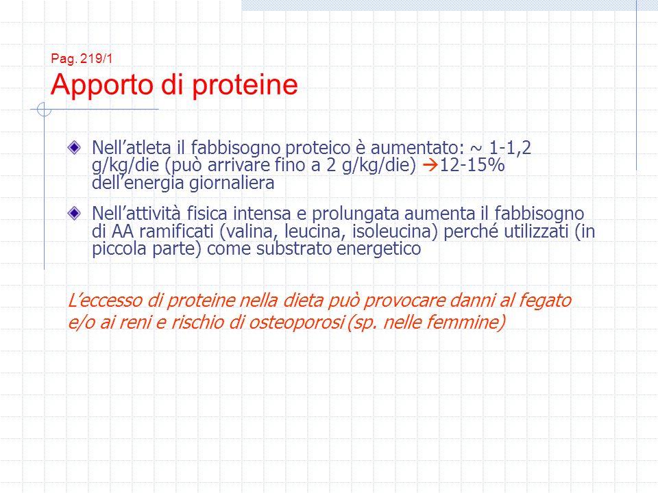Pag. 219/1 Apporto di proteine Nellatleta il fabbisogno proteico è aumentato: ~ 1-1,2 g/kg/die (può arrivare fino a 2 g/kg/die) 12-15% dellenergia gio