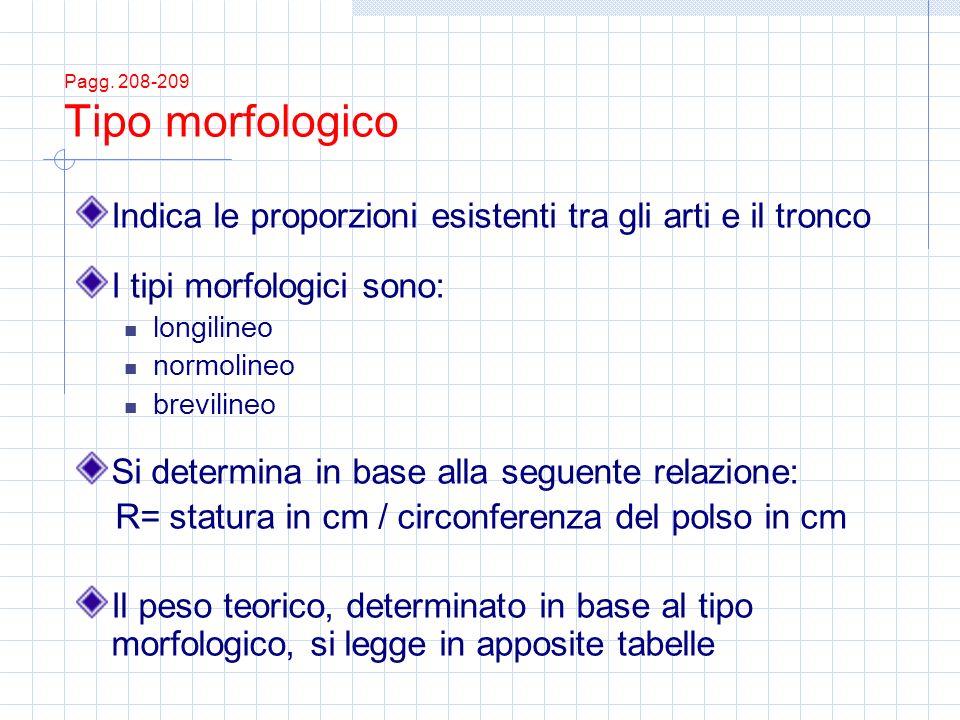 Pagg. 208-209 Tipo morfologico Indica le proporzioni esistenti tra gli arti e il tronco I tipi morfologici sono: longilineo normolineo brevilineo Si d