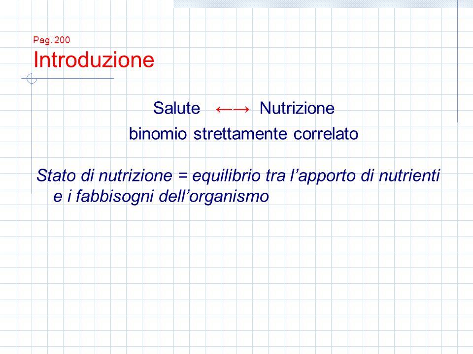 Pag. 200 Introduzione Salute Nutrizione binomio strettamente correlato Stato di nutrizione = equilibrio tra lapporto di nutrienti e i fabbisogni dello