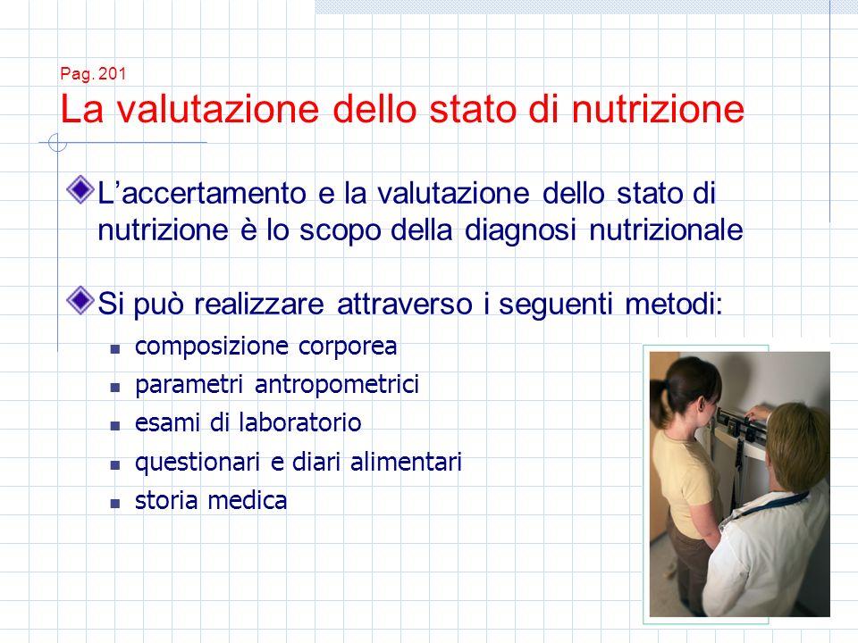 Pag. 201 La valutazione dello stato di nutrizione Laccertamento e la valutazione dello stato di nutrizione è lo scopo della diagnosi nutrizionale Si p