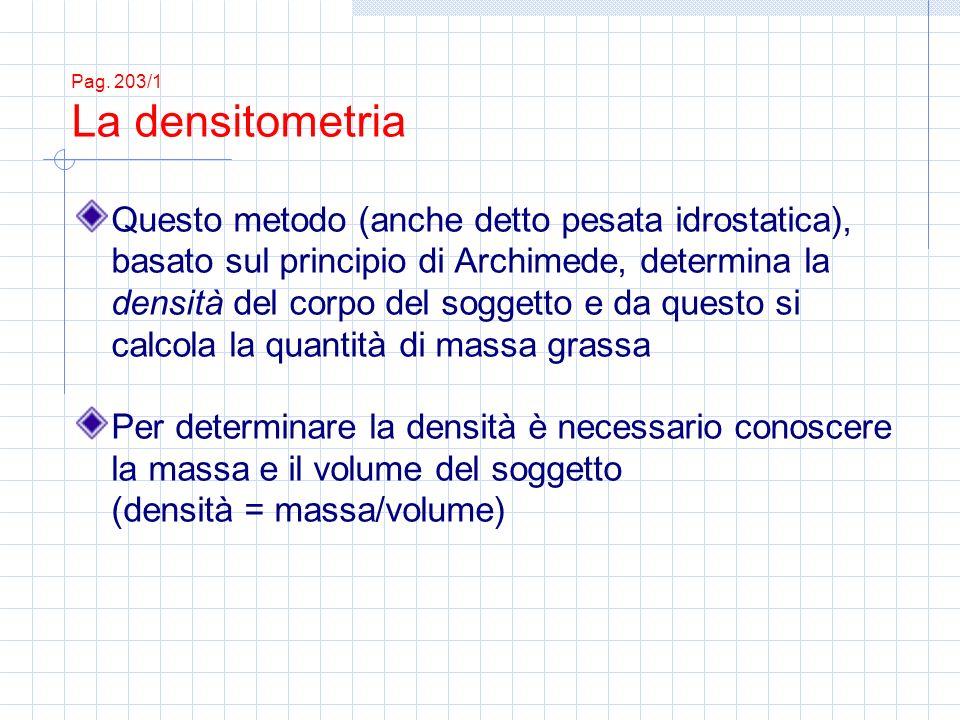 Questo metodo (anche detto pesata idrostatica), basato sul principio di Archimede, determina la densità del corpo del soggetto e da questo si calcola