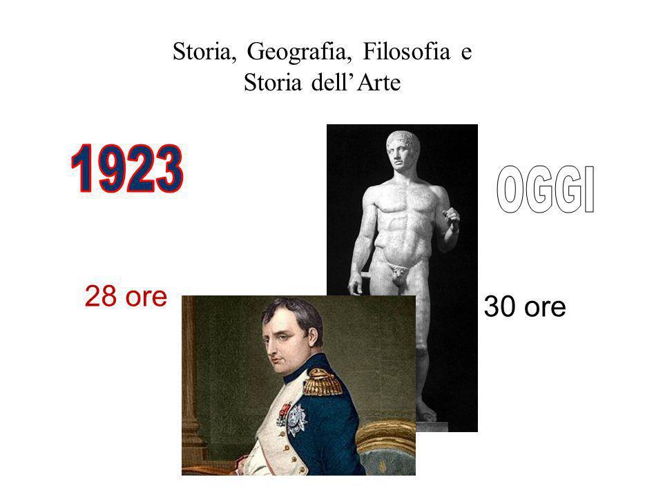 30 ore Storia, Geografia, Filosofia e Storia dellArte 28 ore