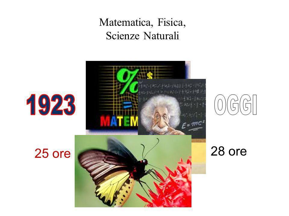 25 ore Matematica, Fisica, Scienze Naturali