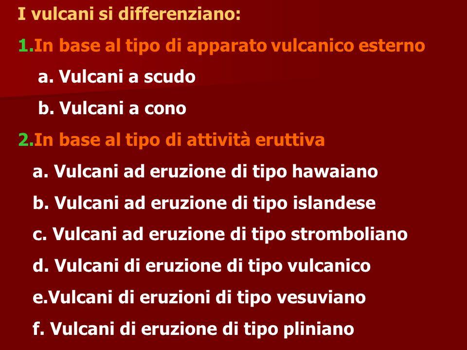 I vulcani si differenziano: 1.In base al tipo di apparato vulcanico esterno a. Vulcani a scudo b. Vulcani a cono 2.In base al tipo di attività eruttiv