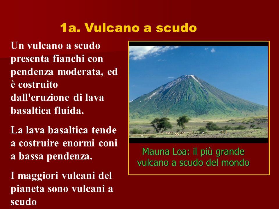 1a. Vulcano a scudo Un vulcano a scudo presenta fianchi con pendenza moderata, ed è costruito dall'eruzione di lava basaltica fluida. La lava basaltic