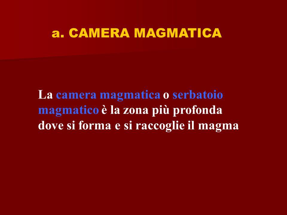 a. a. CAMERA MAGMATICA La camera magmatica o serbatoio magmatico è la zona più profonda dove si forma e si raccoglie il magma