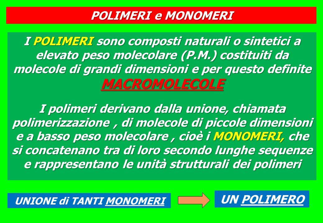 I POLIMERI sono composti naturali o sintetici a elevato peso molecolare (P.M.) costituiti da molecole di grandi dimensioni e per questo definite MACROMOLECOLE I polimeri derivano dalla unione, chiamata polimerizzazione, di molecole di piccole dimensioni e a basso peso molecolare, cioè i MONOMERI, che si concatenano tra di loro secondo lunghe sequenze e rappresentano le unità strutturali dei polimeri POLIMERI e MONOMERI UNIONE di TANTI MONOMERI UN POLIMERO