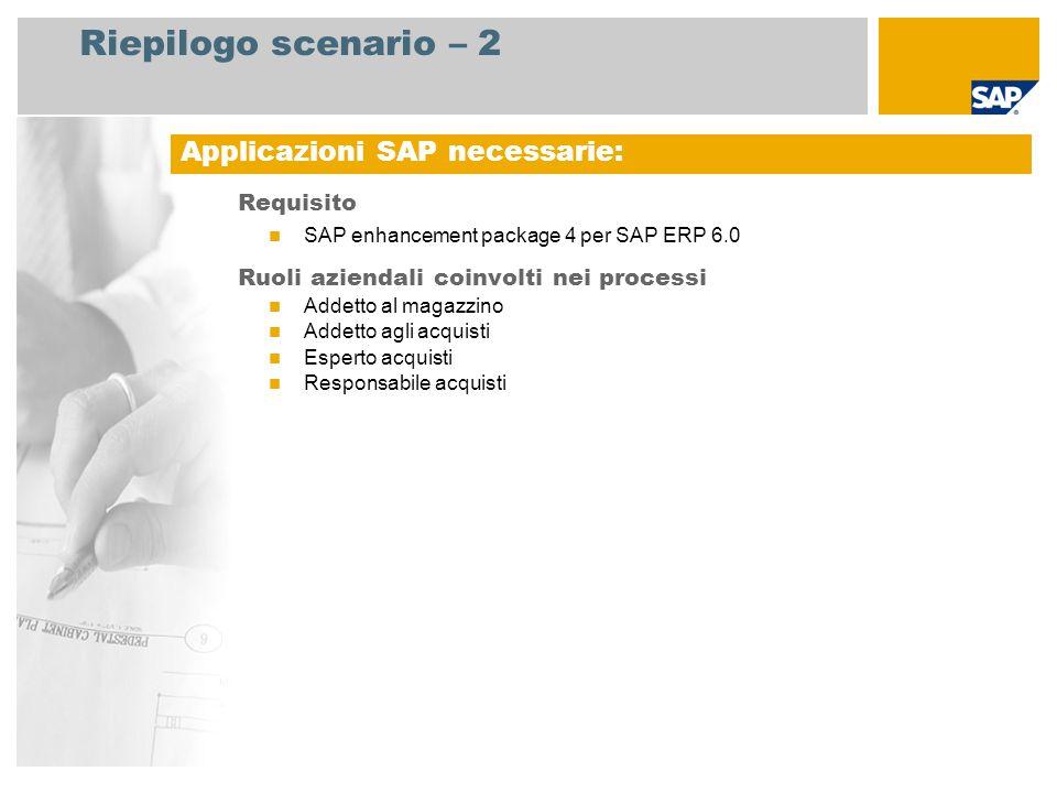Riepilogo scenario – 2 Requisito SAP enhancement package 4 per SAP ERP 6.0 Ruoli aziendali coinvolti nei processi Addetto al magazzino Addetto agli ac