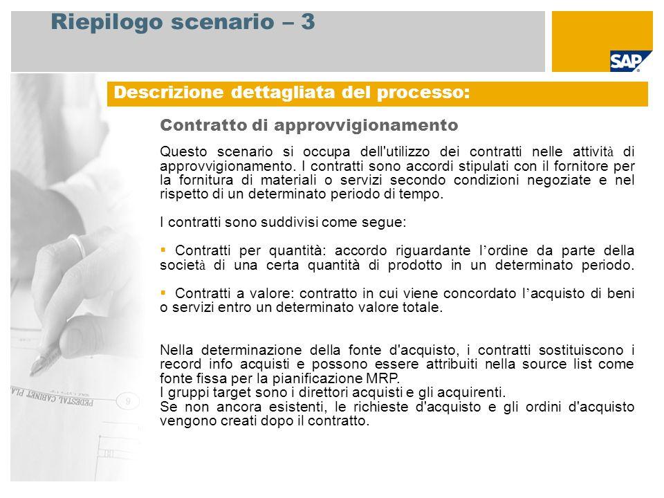 Riepilogo scenario – 3 Descrizione dettagliata del processo: Contratto di approvvigionamento Questo scenario si occupa dell'utilizzo dei contratti nel
